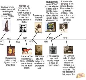 porn_timeline2