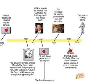 porn_timeline3