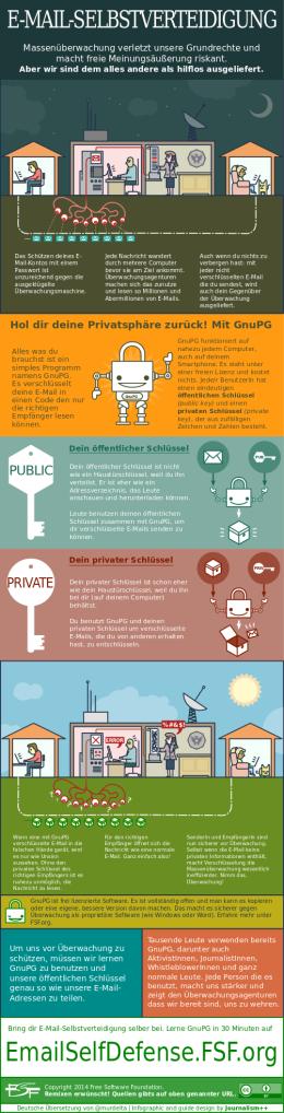 gnupg-infographic_de